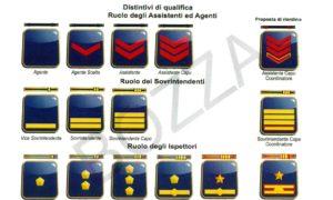 Nuovi distintivi polizia di stato