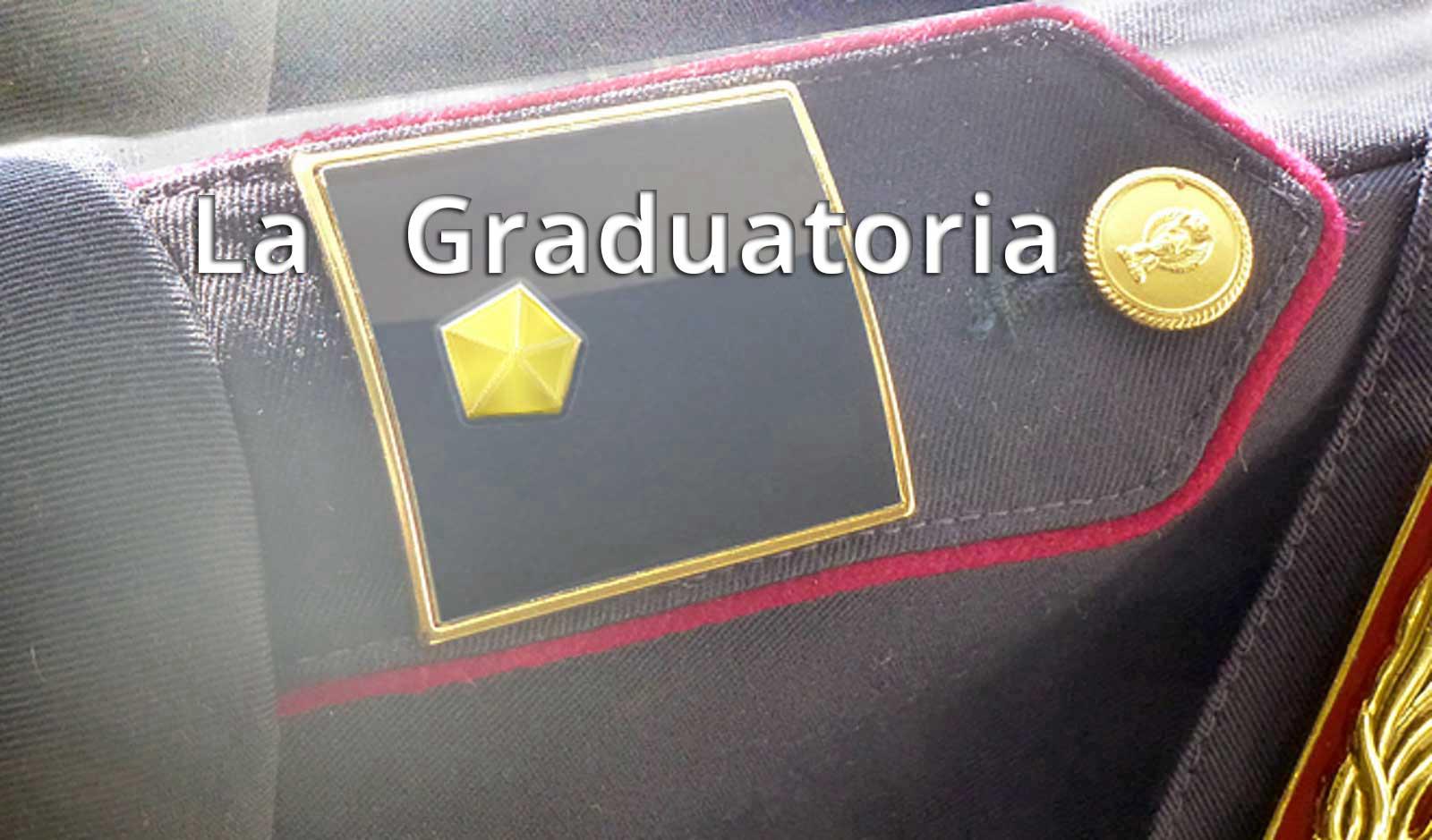 concorso-vice-ispettore graduatoria