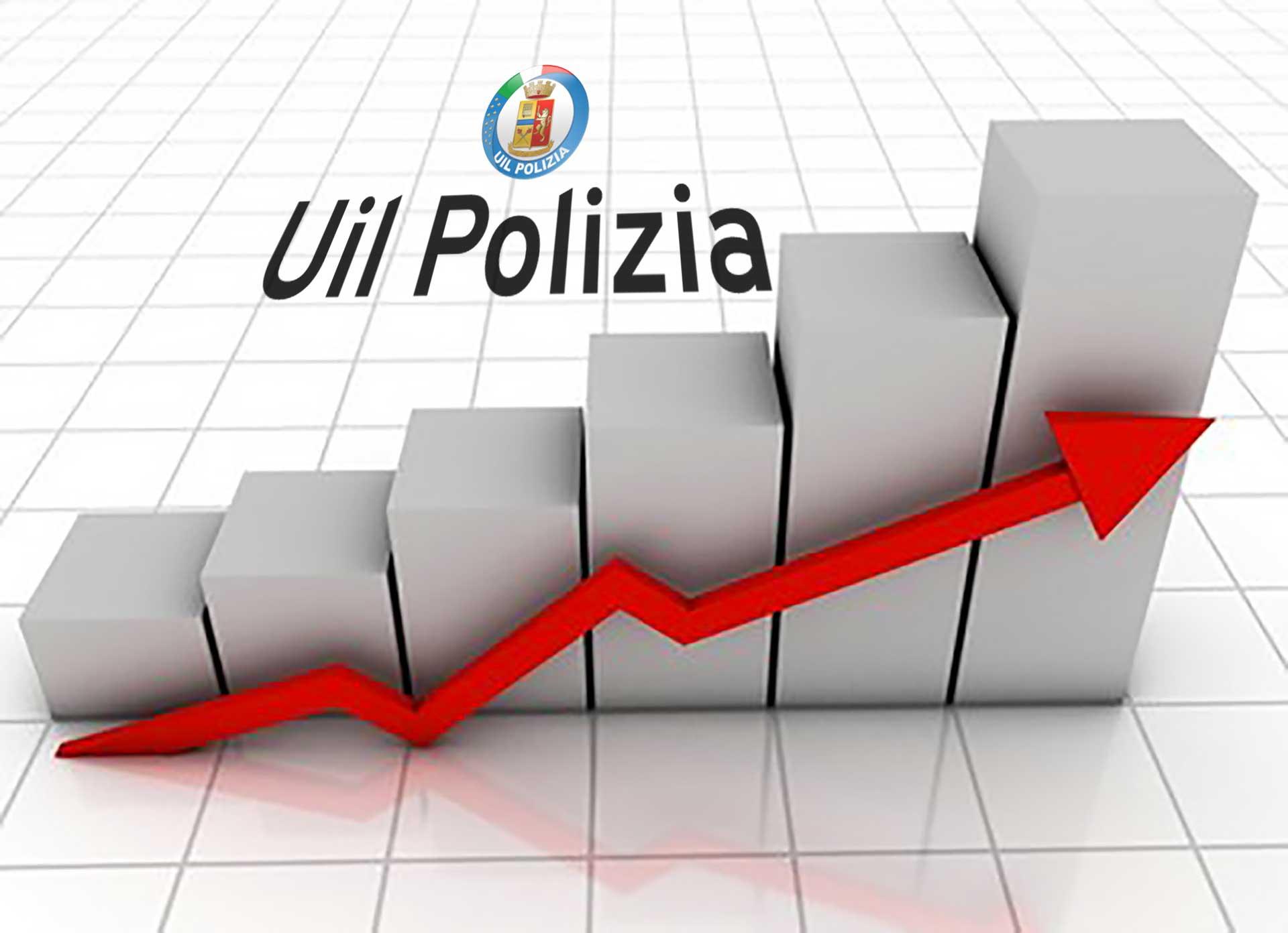 Photo of Rivalutazione pensioni: dal 2019 calcolo più favorevole